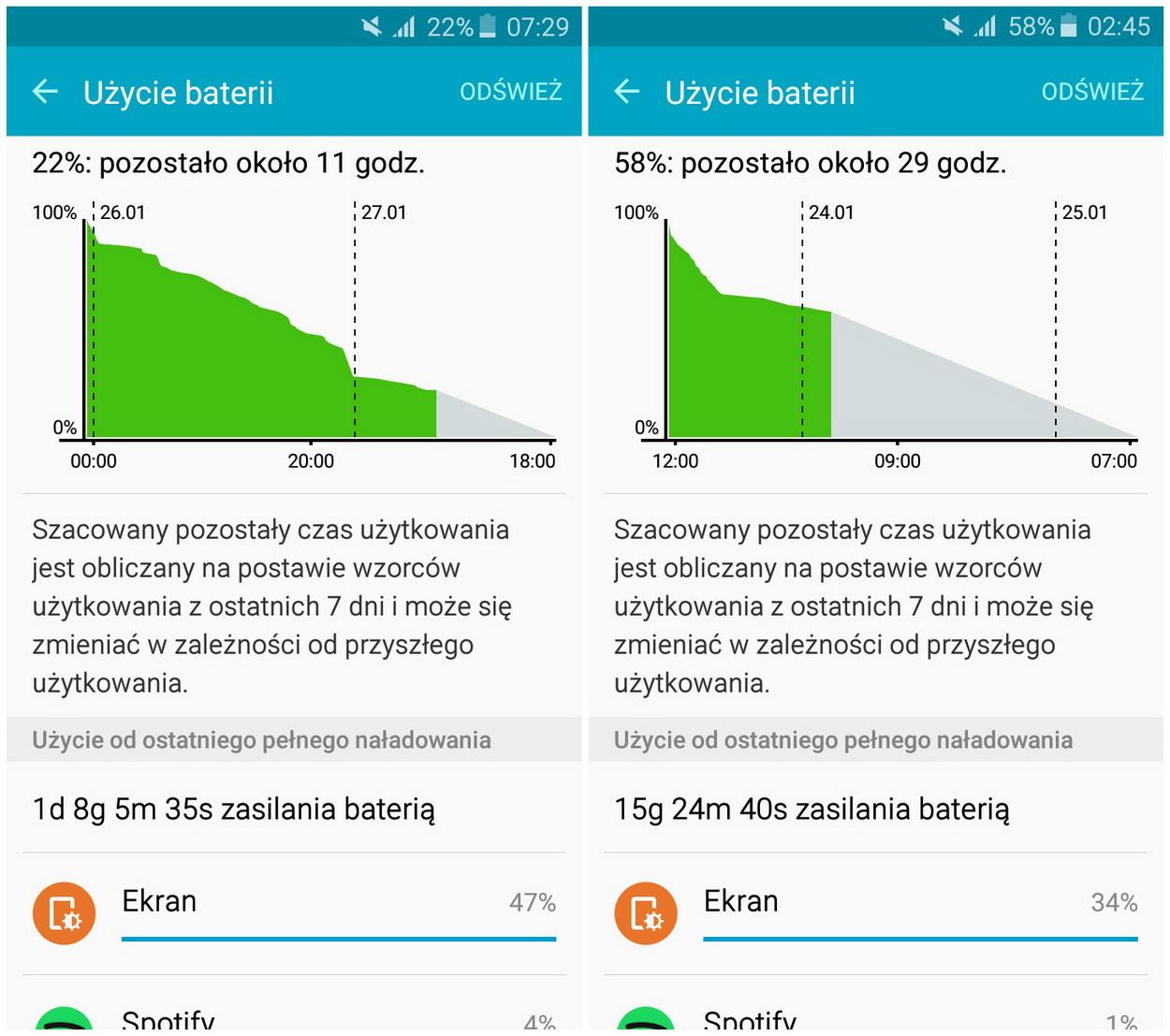 Samsung Galaxy A3 2016- Przykładowe zużycie baterii - 90sekund.pl