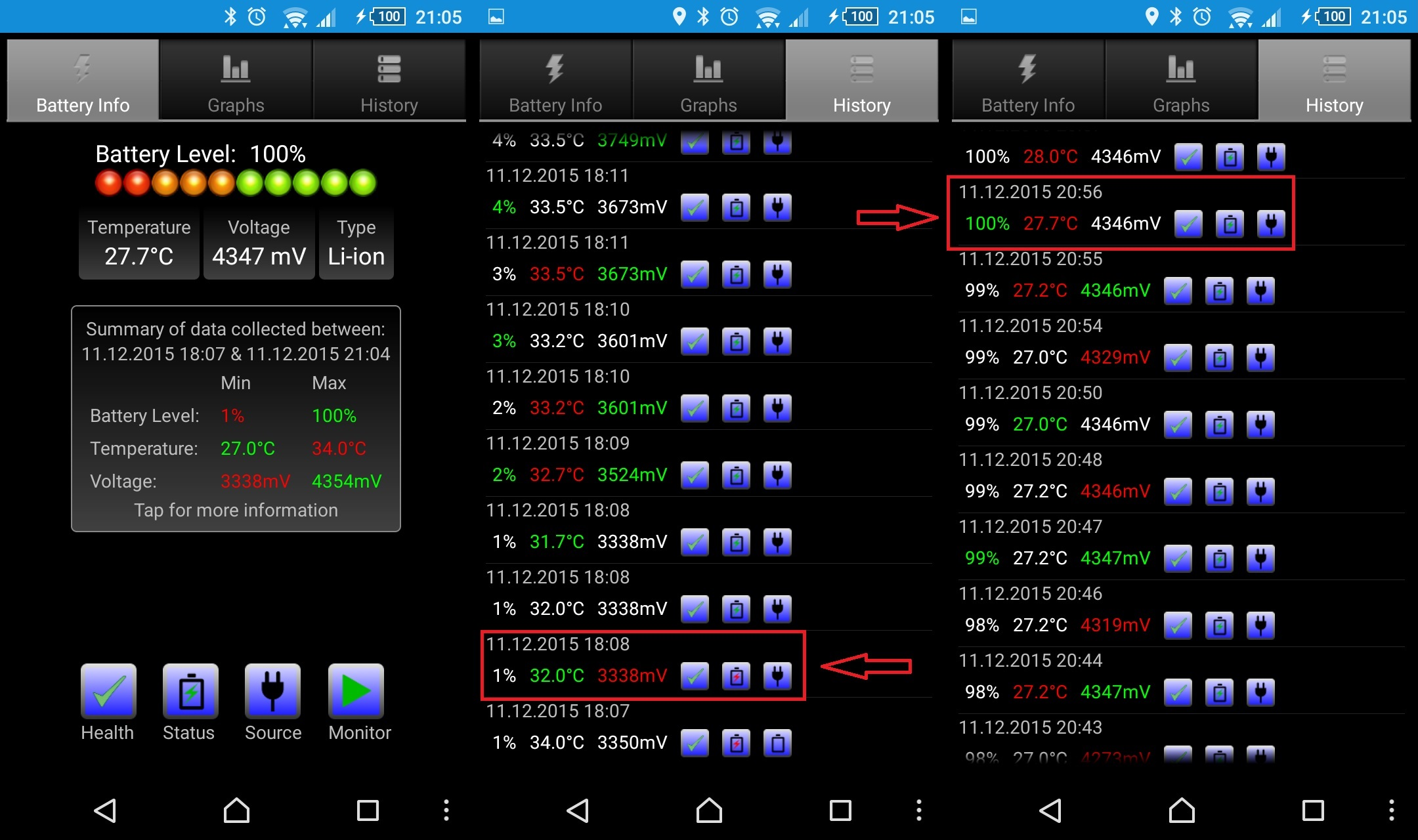 Recenzja Sony Xperii Z5 Compact - a tak wygląda czas ładowania baterii z dedykowanej ładowarki. I pozostawia wiele do życzenia... - 90sekund.pl