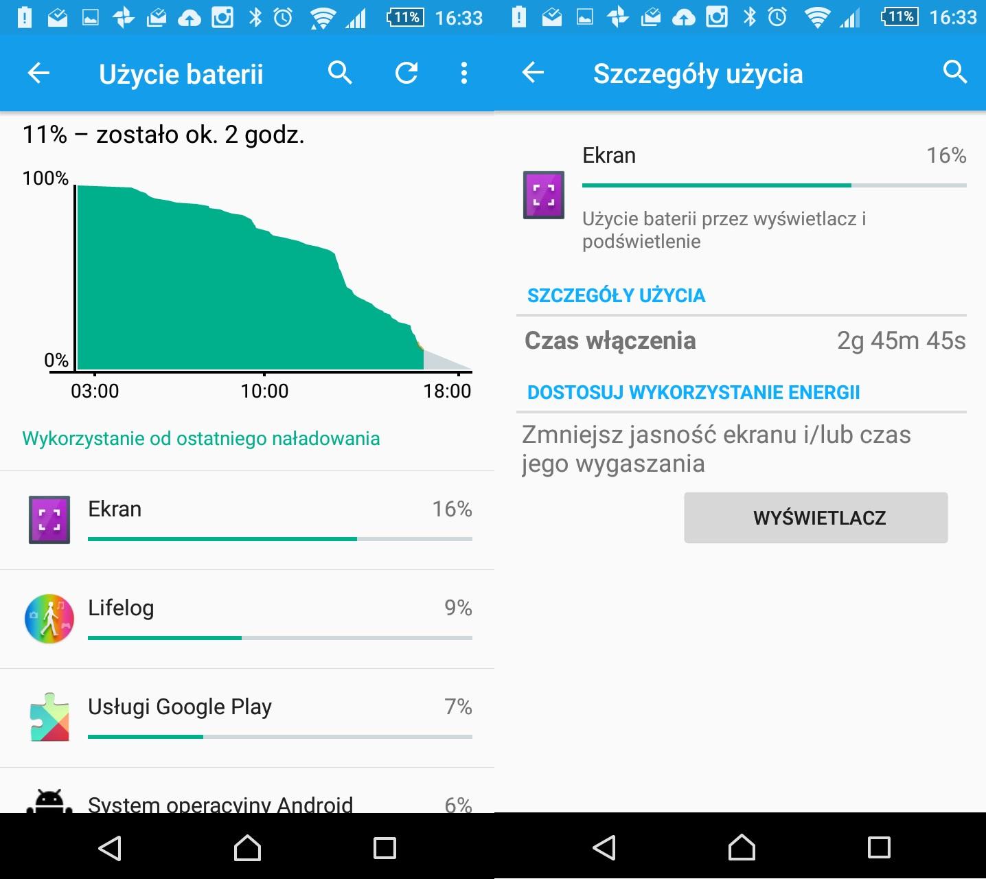 Recenzja Sony Xperii Z5 Compact - czas działania na jedym ładowaniu - 90sekund.pl