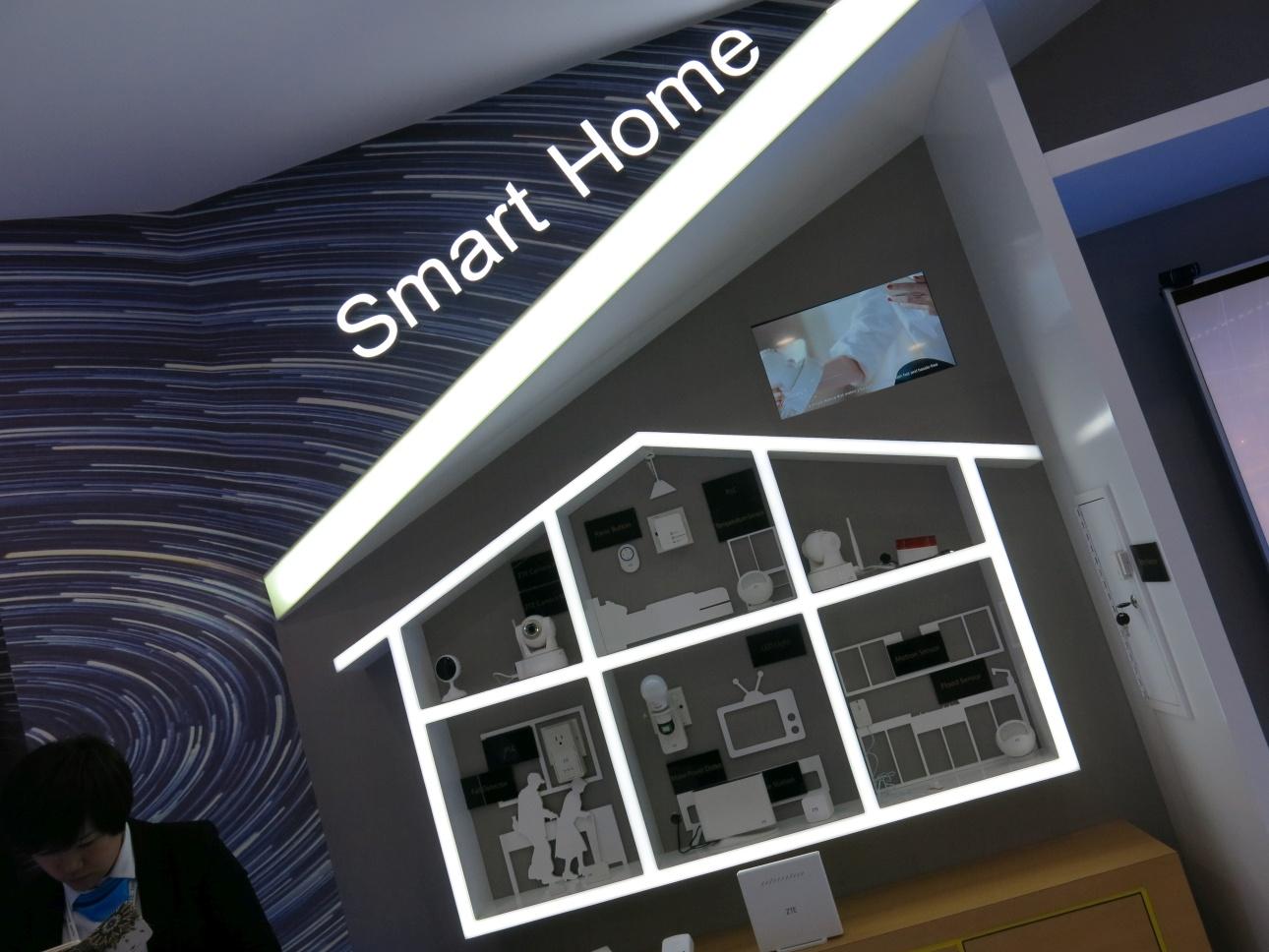 ZTE - Smart Home - 90sekund.pl