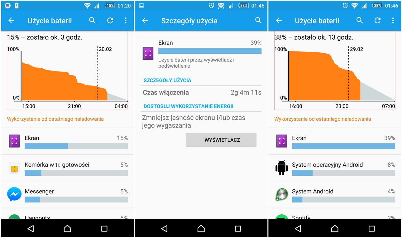 Sony Xperia M5 - Przykładowe zużycie baterii - 90sekund.pl
