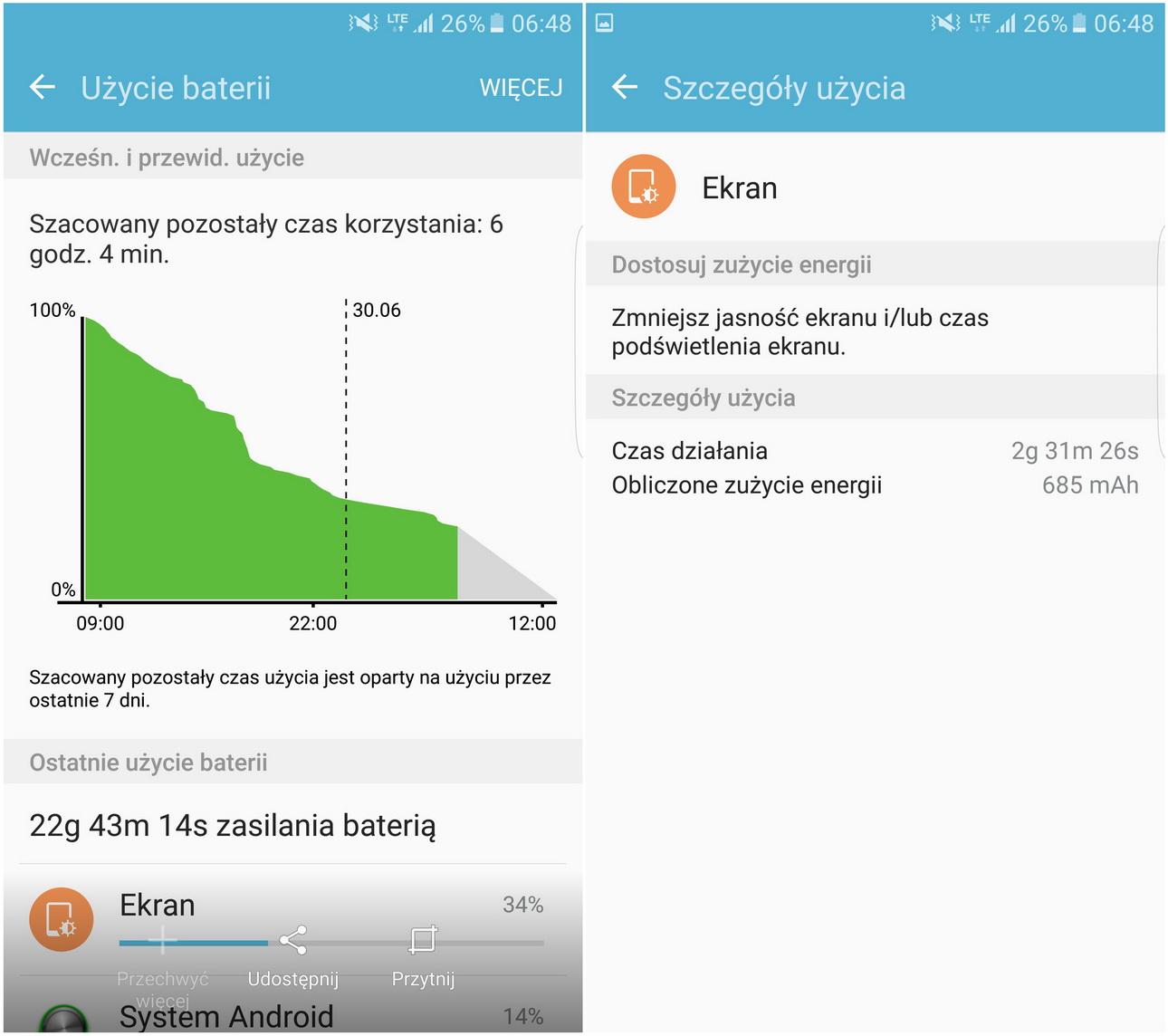 Samsung Galaxy S7 (SM-G935) Przykładowe zużycie baterii - recenzja 90sekund.pl