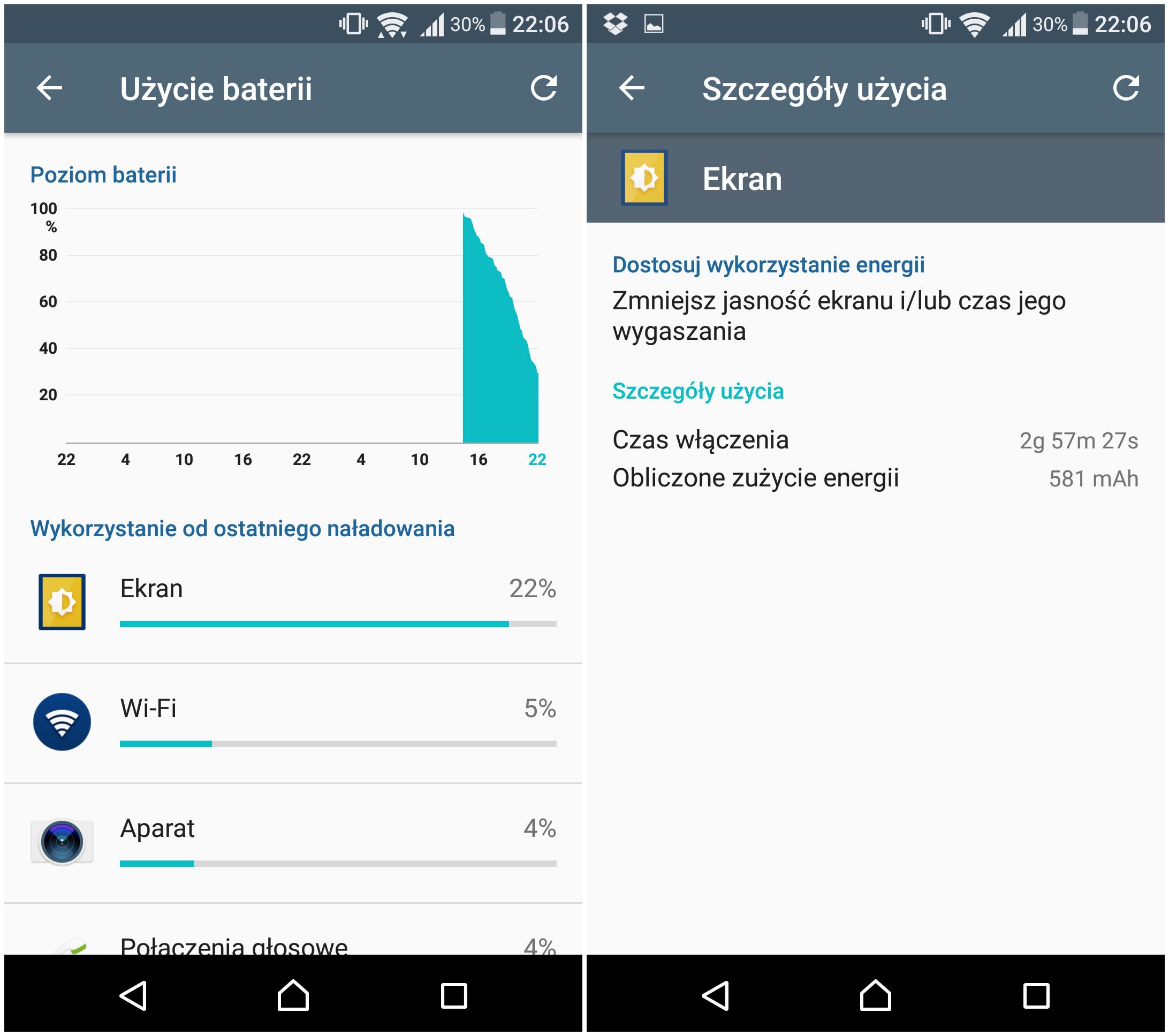 Sony XPeria XA Ultra (F3212) Przykładowe zużycie baterii - recenzja 90sekund.pl