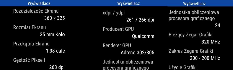 Szczegóły wyświetlacza w Lenovo Moto 360 Sport - recenzja 90sekund.pl