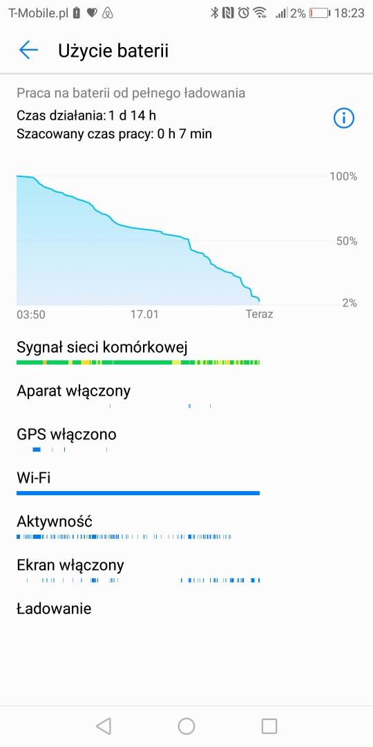 Czas pracy na baterii Huawei Mate10 Pro (BLA-L29) - recenzja 90sekund.pl