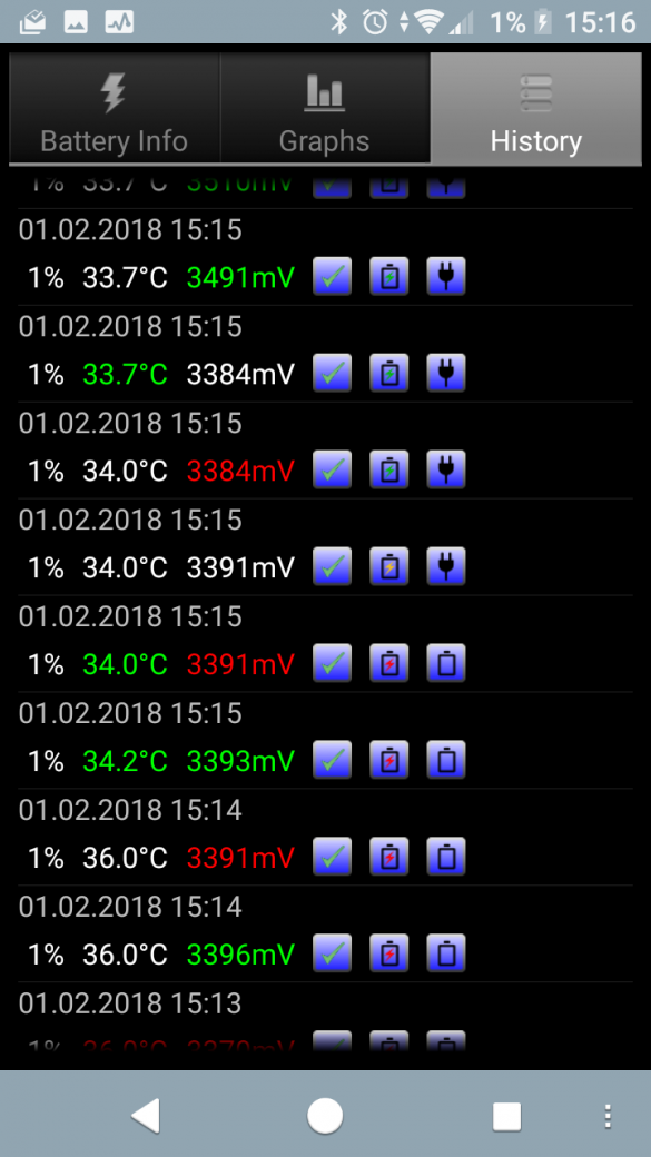 Sony Xperia XZ1 Compact - przykładowy czas ładowania baterii - 90sekund.pl