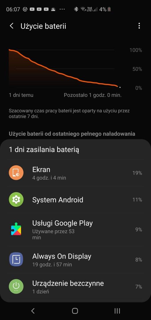 Czas pracy SGS10+ Plus - 90sekund.pl